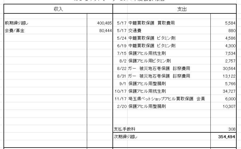 H26年 H27年度会計報告(任意団体H27.12/23まで)